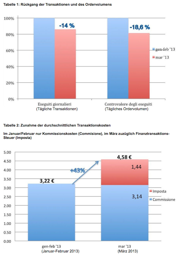 finanztransaktionssteuer